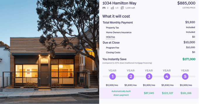 ZeroDown is constructing a new path to home ownership